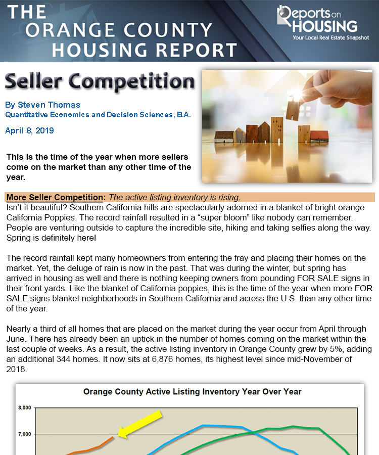 Current Orange Country Real Estate Housing Market- Help-U